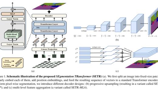 論文紹介『Rethinking Semantic Segmentation from a Sequence-to-Sequence Perspective with Transformers』